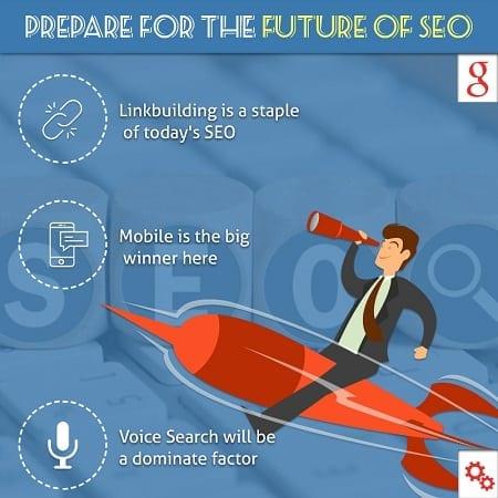 Prepare For The Future Of SEO