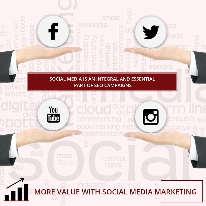 More Value With Social Media Marketingg