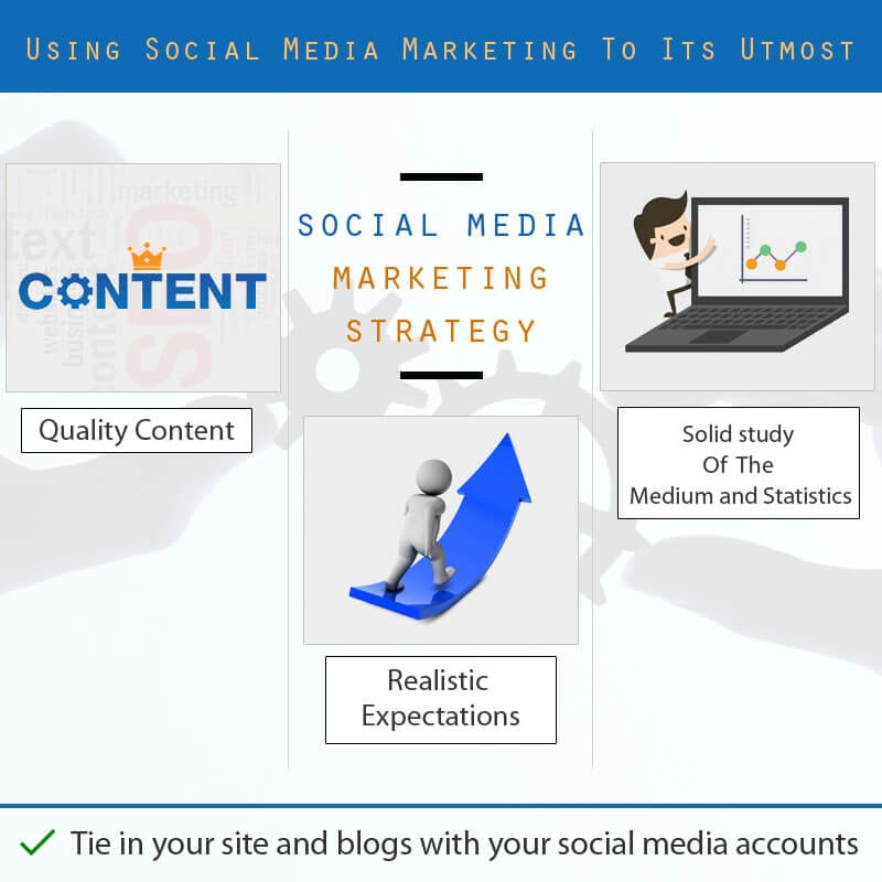 https://www.iseou.us/our-services/social-media-marketing-tampa-bay-florida/
