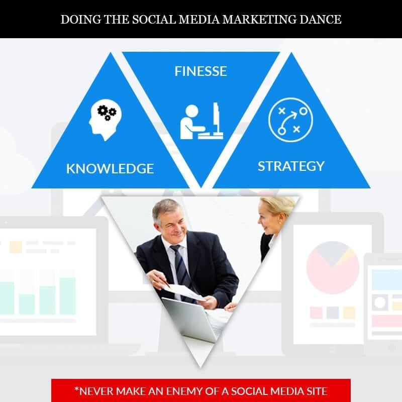 Doing The Social Media Marketing Dance