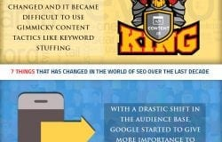 7 Things That Has Changed in the world of SEO over the Last Decade