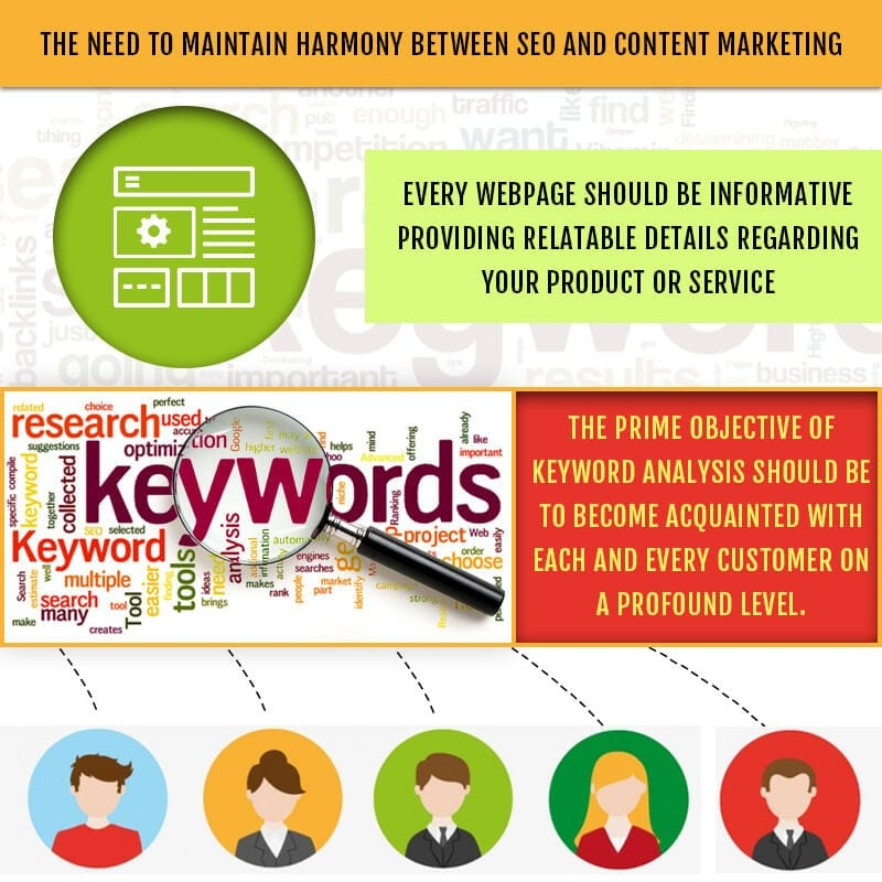 The Need to Maintain Harmony between SEO and Content Marketing