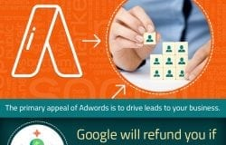Benefits of Google Adwords