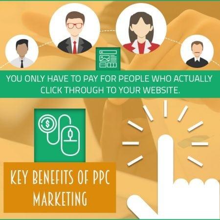 Key Benefits of PPC Marketing
