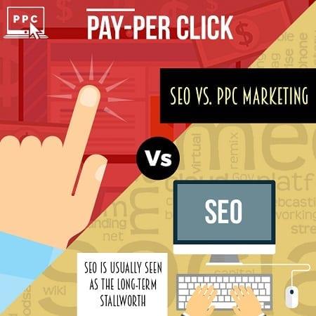 SEO vs. PPC Marketing