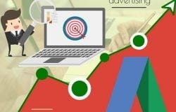 The Need For Google AdWords