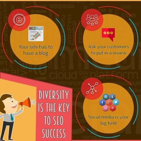 Diversity Is The Key To SEO Success