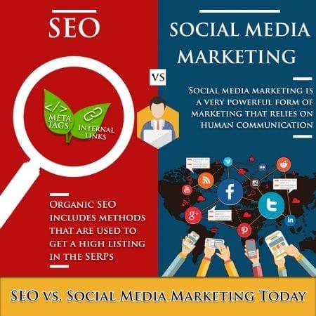 Search Engine Marketing vs. Social Media Marketing