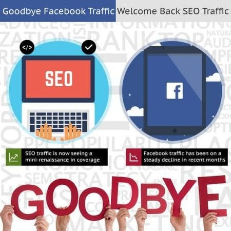 Goodbye Facebook Traffic - Welcome Back SEO Traffic