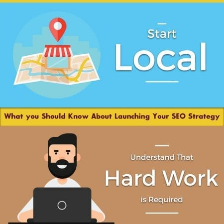 You Should Know About Launching Your SEO Strategy