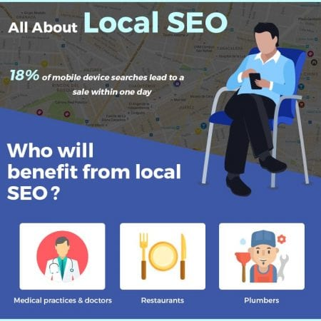 All About Local SEO