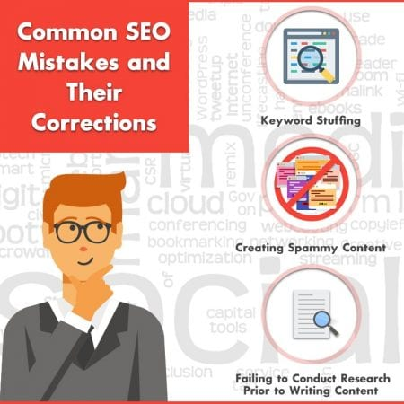 Common SEO Mistakes And Their Corrections