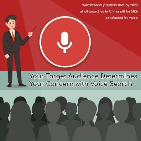 Your Target Audience Determines Your Concern With Voice Search
