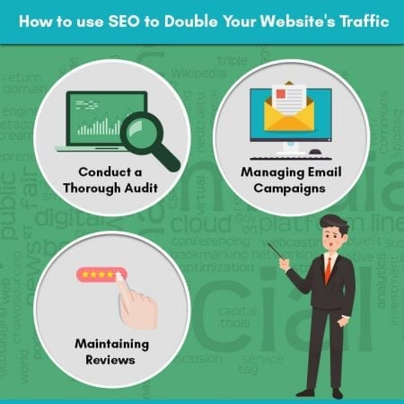How To Use SEO To Double Your Website's Traffic