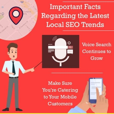 Important Facts Regarding the Latest Local SEO Trends