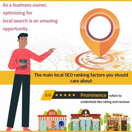 The Main Local SEO Ranking Factors You Should Care About