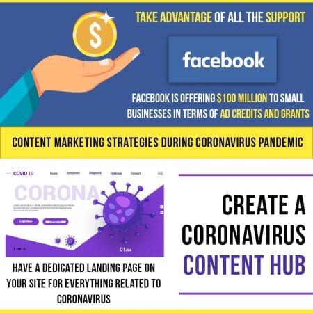 Content Marketing Strategies During Coronavirus Pandemic
