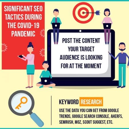 Significant SEO Tactics During The COVID-19 Pandemic