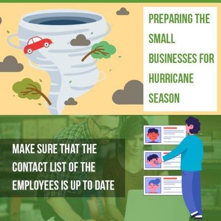 Preparing The Small Businesses For Hurricane Season