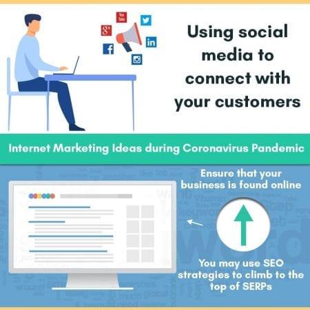 Internet Marketing Ideas During Coronavirus Pandemic