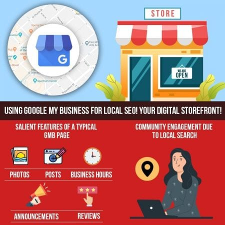 Using Google My Business For Local SEO! Your Digital Storefront!