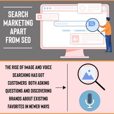 Search Marketing Apart From SEO