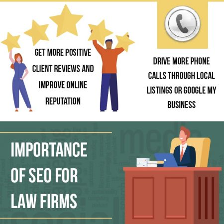 Importance Of SEO For Law Firms